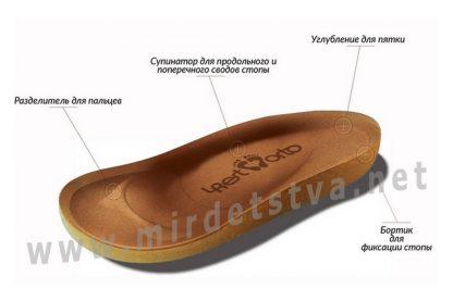 Стильные ортопедические босоножки на пробке 4Rest Orto 07-011