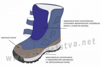 Ортопедические зимние термоботинки для девочки 4Rest Orto 06-791