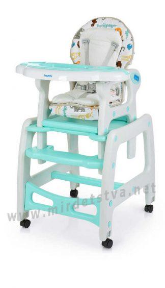 Пластиковый стульчик трансформер Bambi M 1563 Animal Mint